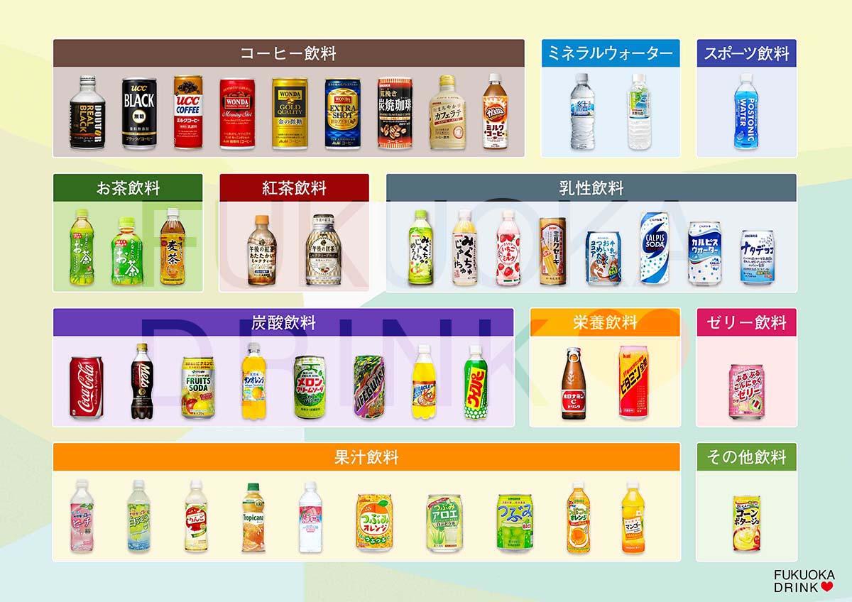 福岡ドリンクの自販機投入例